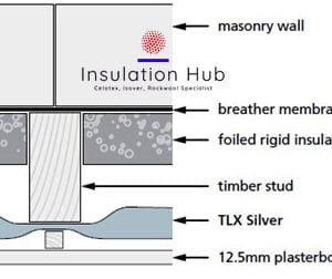 TLX thinsulex silver insulation how to install